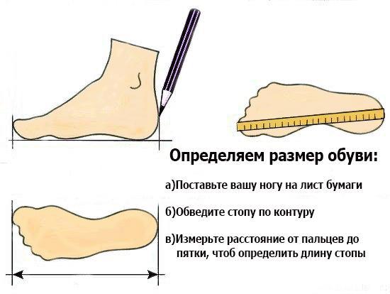 Как узнать размер ноги таблица